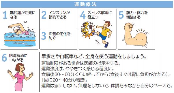 糖尿病-1運動療法